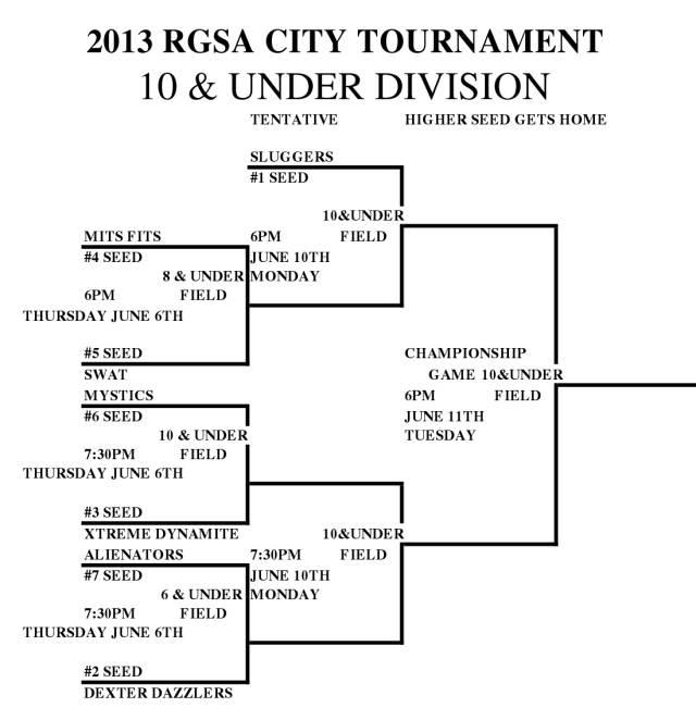 2013 RGSA CITY TOURNAMENT 10U