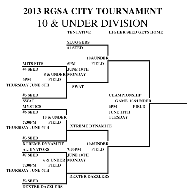 2013-rgsa-city-tournament-10u1