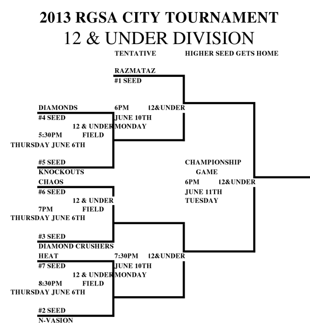 2013 RGSA CITY TOURNAMENT 12U