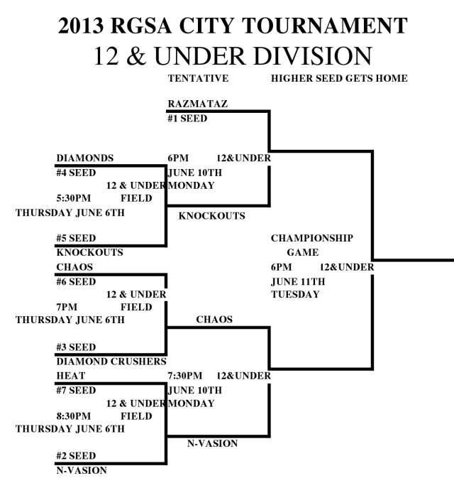 2013-rgsa-city-tournament-12u1